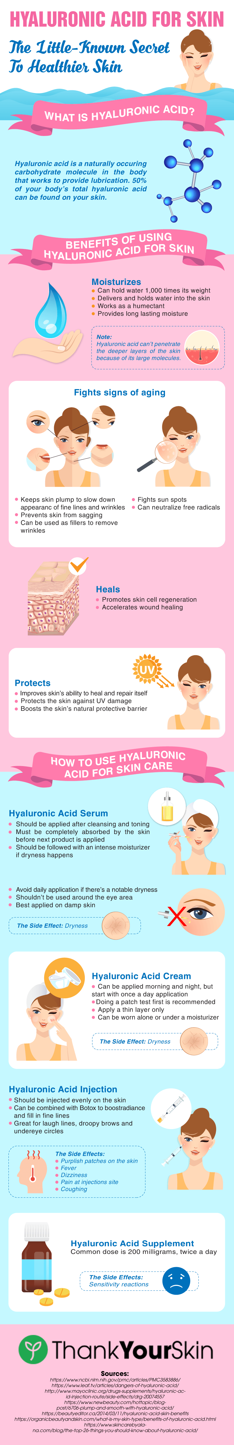 Guest Post – Thank Your Skin with Hyaluronic Acid!